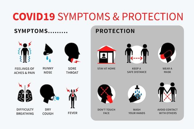 Infographie de la protection contre les symptômes du coronavirus