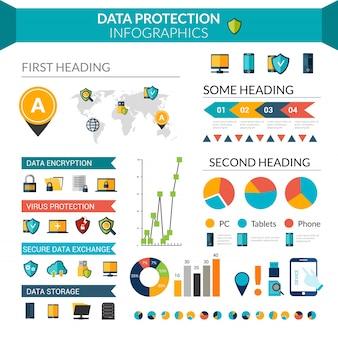 Infographie de protection des données
