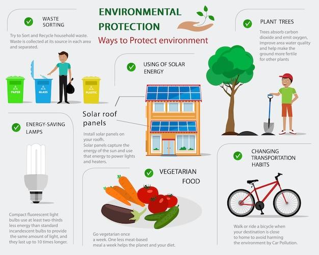 Infographie de la protection de l'environnement. concept plat des moyens de protéger l'environnement. infographie de l'écologie