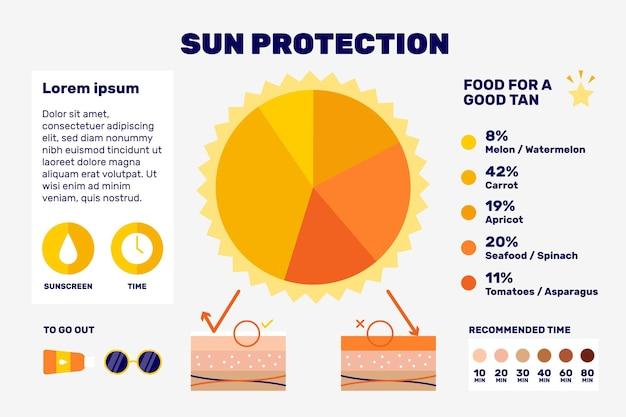 Infographie de protection solaire plate