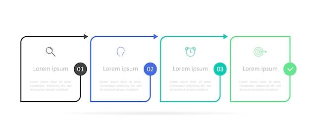Infographie en quatre étapes