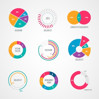 Infographie radiale