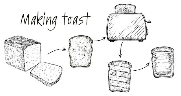 Infographie de recette étape par étape pour faire un toast