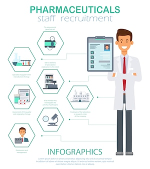 Infographie de recrutement de personnel pharmaceutique.