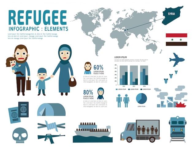 Infographie de réfugié