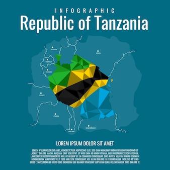 Infographie république de tanzanie