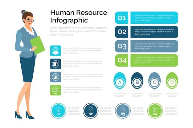 Infographie des ressources humaines