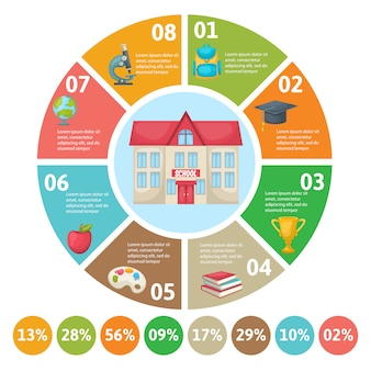 Infographie ronde scolaire