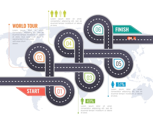 Infographie de la route