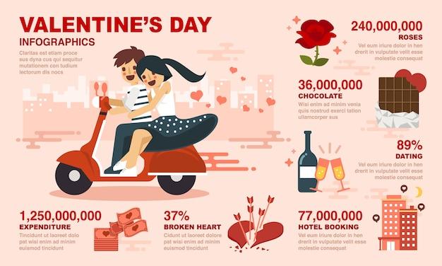 Infographie de la saint-valentin.
