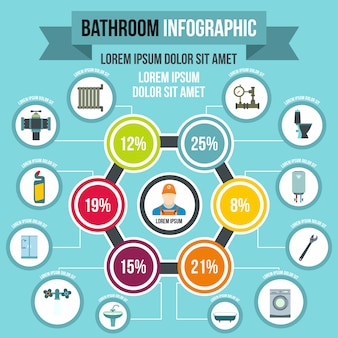 Infographie de salle de bain dans le style plat pour n'importe quelle conception