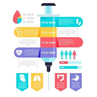 Infographie santé médical