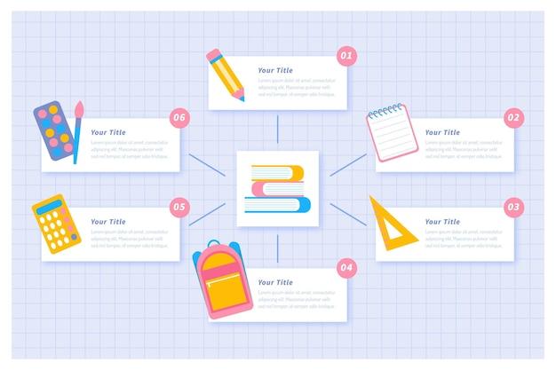 Infographie scolaire au design plat