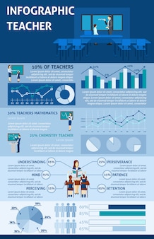Infographie scolaire