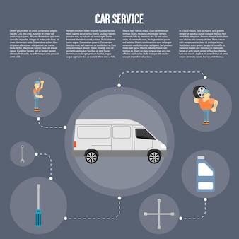 Infographie de service automobile