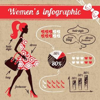 Infographie de shopping pour femmes