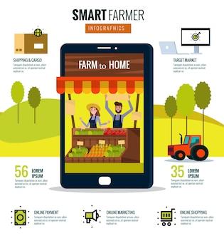 Infographie smart farmer