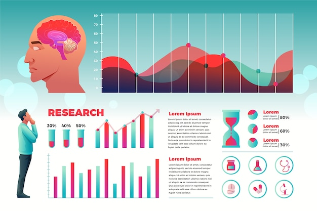 Infographie soins médicaux