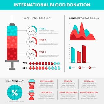 Infographie de soins médicaux