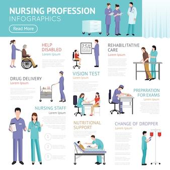 Infographie de soins de santé