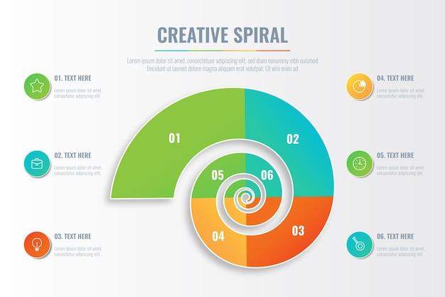 Infographie en spirale