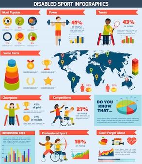 Infographie des sports pour personnes handicapées