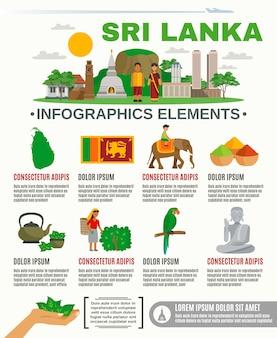 Infographie sri lanka