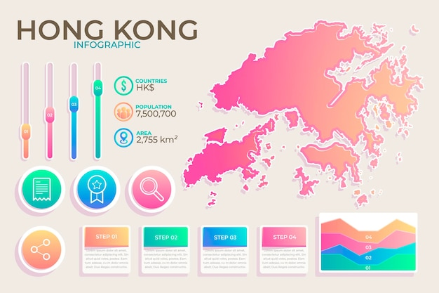 Infographie des statistiques de la carte de hong kong
