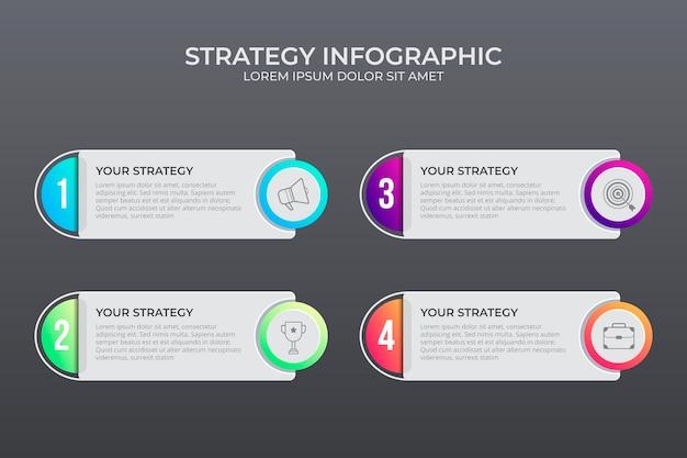 Infographie de la stratégie