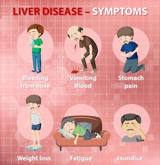Infographie de style de dessin animé de symptômes de maladie du foie