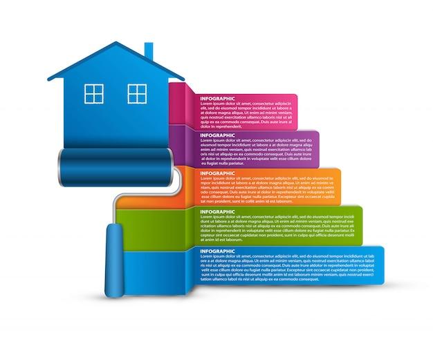 Infographie sur les sujets de la construction, la réparation et la vente de maisons.
