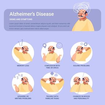 Infographie des symptômes d'alzheimer dessinés à la main