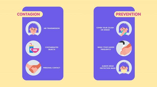 Infographie des symptômes du coronavirus et comment le prévenir