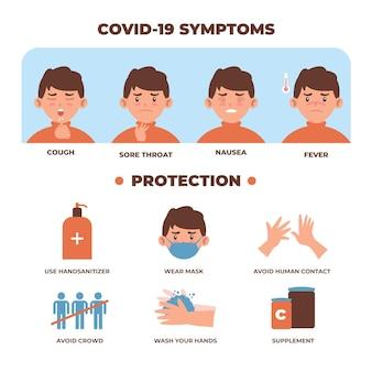Infographie des symptômes du coronavirus avec garçon
