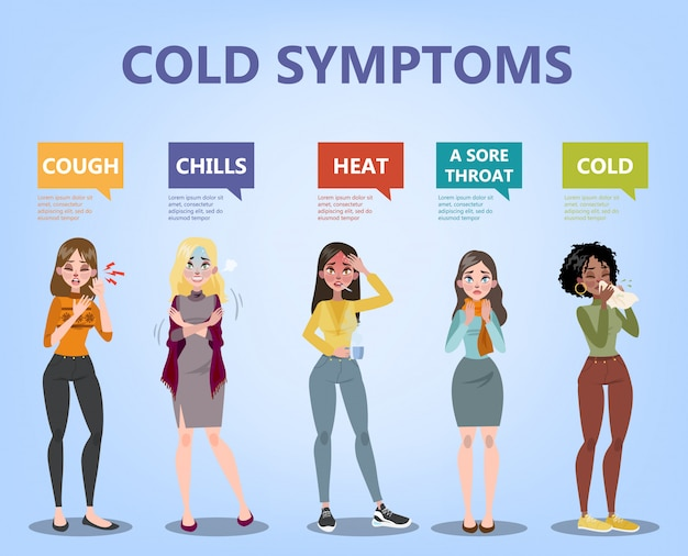 Infographie des symptômes du rhume et de la grippe. fièvre et toux, maux de gorge. idée de traitement médical et de soins de santé. illustration