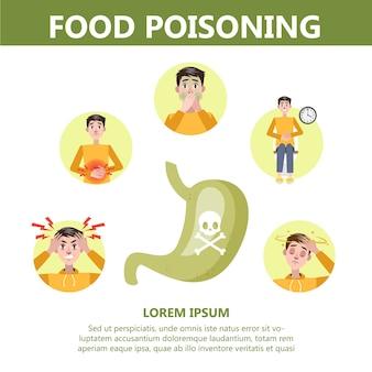 Infographie des symptômes d'intoxication alimentaire. nausées et douleurs