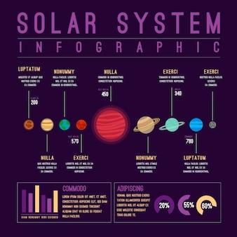 Infographie avec système solaire