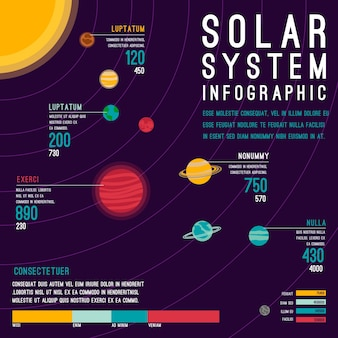 Infographie sur le système solaire