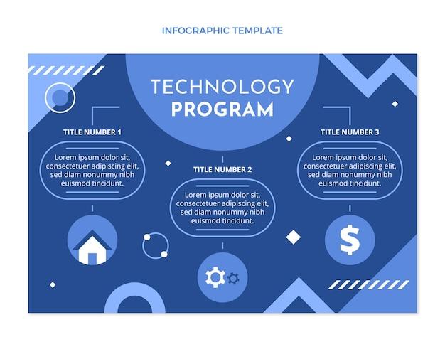 Infographie de technologie minimale de conception plate