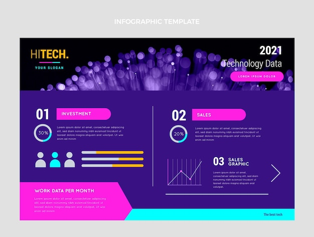 Infographie de technologie minimale plate