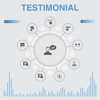 Infographie de témoignage avec des icônes. contient des icônes telles que commentaires, recommandation, examen, commentaire