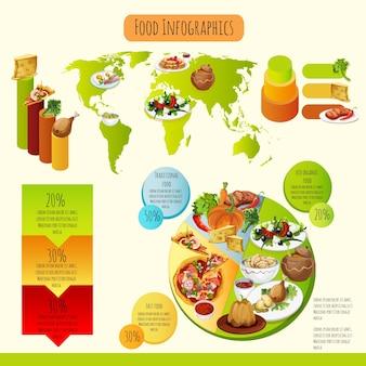 Infographie traditionnelle de nourriture