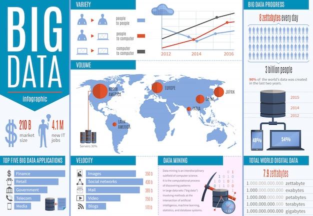 Infographie de traitement de données