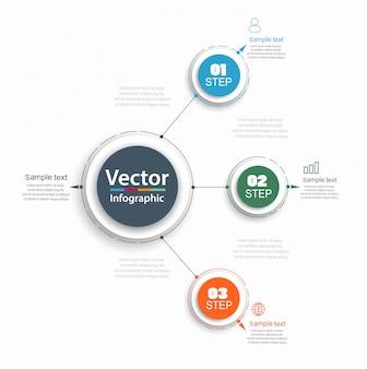 Infographie en trois étapes avec cercles colorés