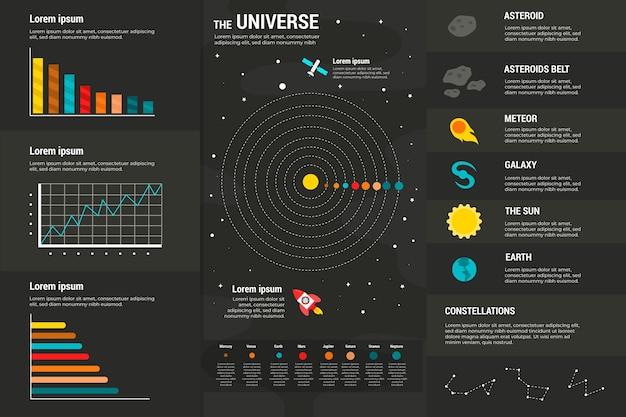 Infographie de l'univers au design plat