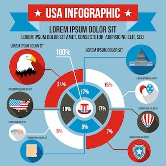 Infographie usa dans le style plat pour n'importe quelle conception
