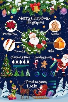 Infographie de vacances de noël avec le père noël, cadeaux