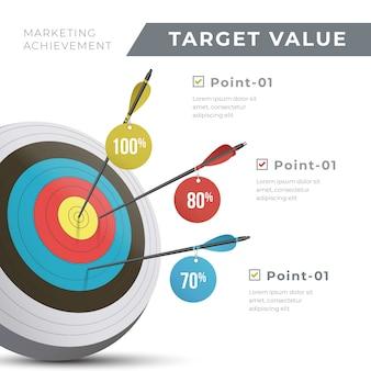 Infographie de la valeur cible