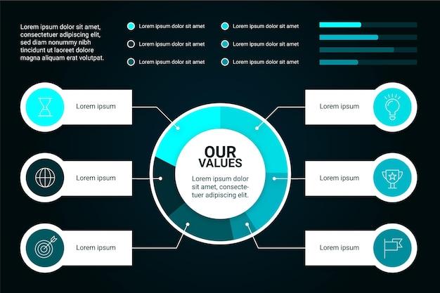 Infographie des valeurs fondamentales du dégradé