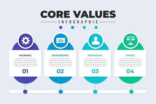 Infographie des valeurs fondamentales plates